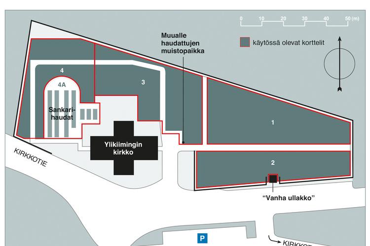 Ylikiimingin Kirkkotarhat Oulun Seurakunnat